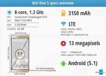 BLU Vivo 5 Review