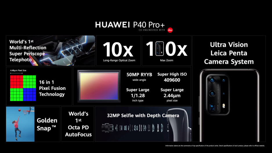 Huawei P40 Pro Plus camera specs - Huawei P40 Pro Plus 5G review, the zoom champion