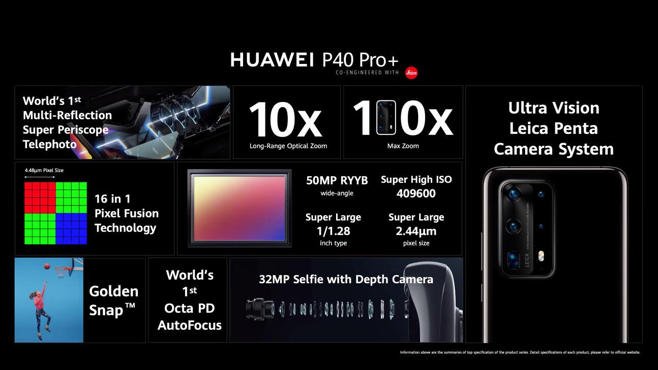 Especificaciones de la cámara Huawei P40 Pro Plus - Revisión del Huawei P40 Pro Plus 5G, la muestra de zoom