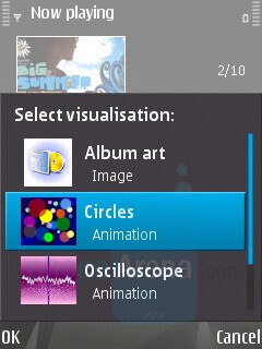 Visualizations - Nokia N95 8GB Review