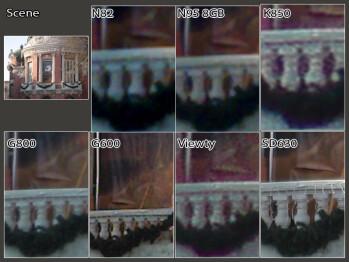 100% Crop - 5-megapixel GSM Cameraphone Comparison Q4 2007
