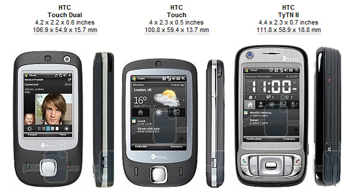 HTC Touch Dual Review