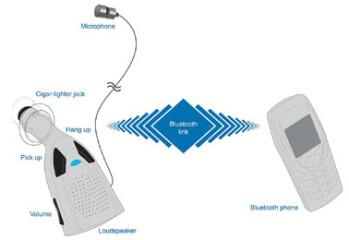 Parrot DriveBlue Car handfree system (version 3.10) review