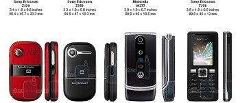 Sony Ericsson Z320 Review