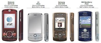 Motorola MOTO Z9 Review