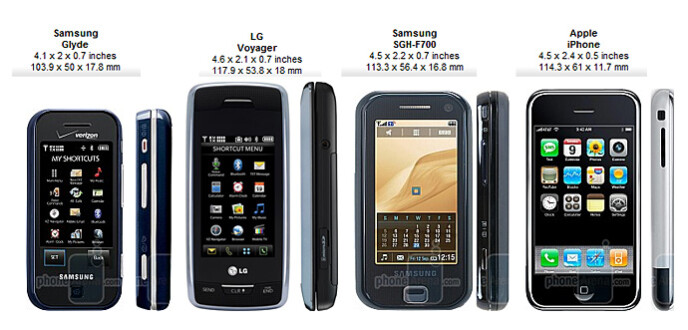 Samsung Glyde Review