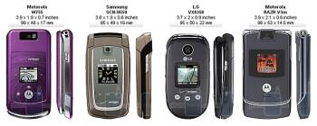 motorola moto w755 manual best setting instruction guide u2022 rh merchanthelps us Motorola W755 Cell Phone Manual Charger for Motorola W755