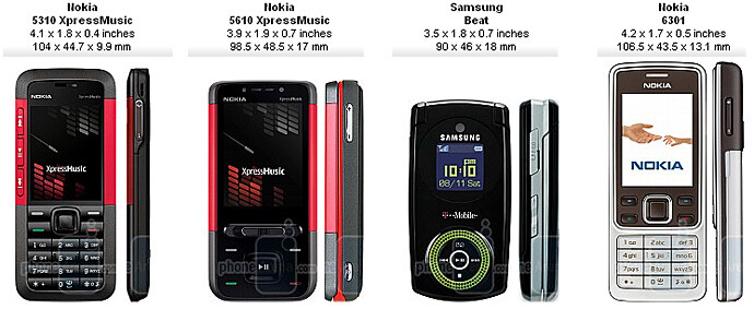 Nokia 5310 XpressMusic Review