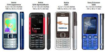 Nokia 7310-supernova rm-379 sch service manual download.