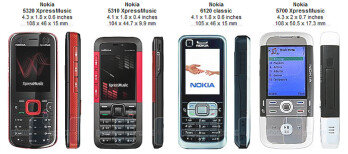 Nokia 5320 XpressMusic Review