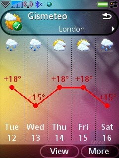 Weather forecast - Sony Ericsson G900 Review