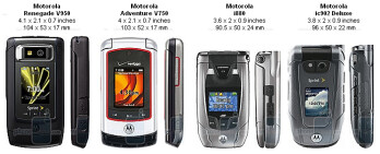 Motorola Renegade V950 Review