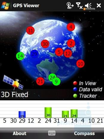 GPS - Eten V900 Review