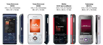 Sony Ericsson W595 Review