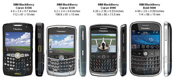 RIM BlackBerry Curve 8350i Review