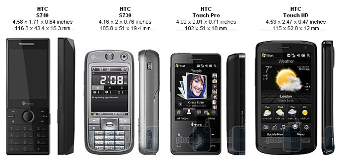 HTC S740 Review