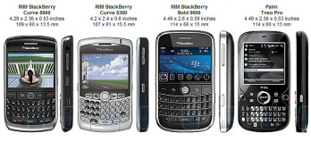 RIM BlackBerry Curve 8900 Review
