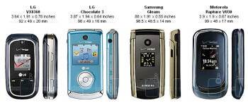LG VX8360 Review
