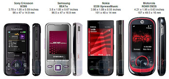 Sony Ericsson W395 Review