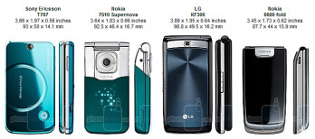 Sony Ericsson T707 Preview