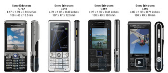 Sony Ericsson C702 Review