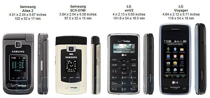 Samsung Alias 2 U750 Review