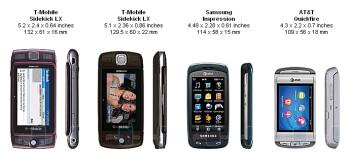 T-Mobile Sidekick LX Review
