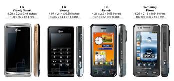 LG Viewty Smart GC900 Review