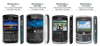 RIM BlackBerry Tour 9630 Review