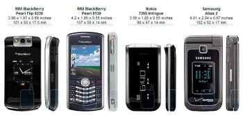 rim blackberry pearl flip 8230 review rh phonearena com BlackBerry Phones BlackBerry Storm