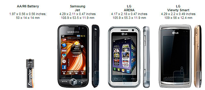 Samsung Jet S8000 Review