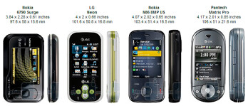 Nokia 6790 Surge Review
