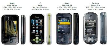 Nokia 6790 Surge Review