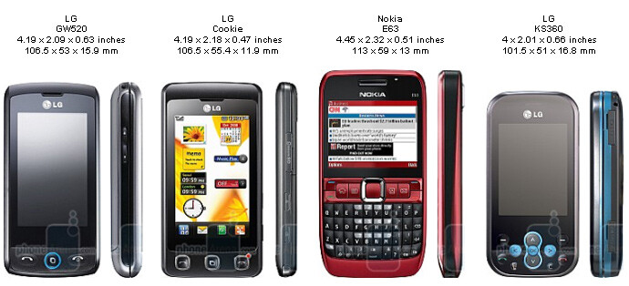 LG GW520 Review