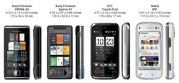 Sony Ericsson XPERIA X2 Preview
