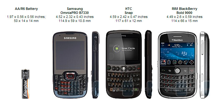 Samsung OmniaPRO B7330 Preview