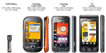 Samsung Corby S3650 Preview