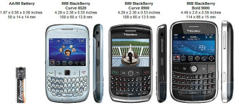RIM BlackBerry Curve 8520 Review