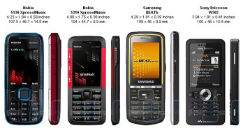 works either 5130 you but i to retrieving nokia 1