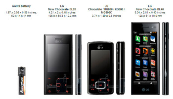 LG New Chocolate BL20 Review