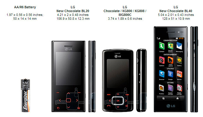 LG CHOCOLATE TOUCH MODEM DRIVER FOR PC