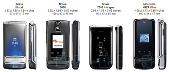 Nokia 6750 Mural Review