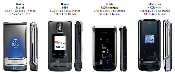 Nokia 6750 Mural Review