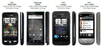 HTC DROID ERIS Review