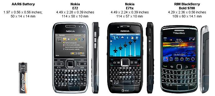 Nokia E72 Review