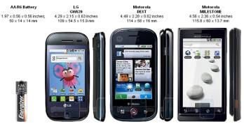 LG GW620 Preview