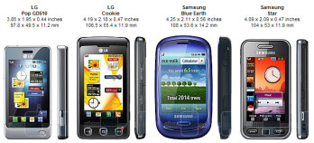 LG Pop GD510 Review