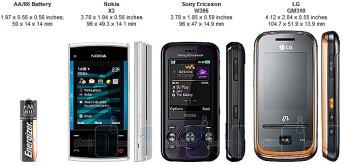 Nokia X3 Review