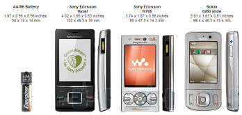 Sony Ericsson Hazel and Elm Preview