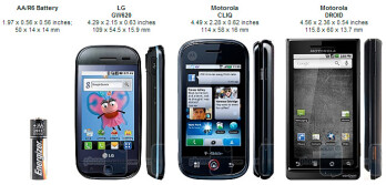 LG GW620 Review
